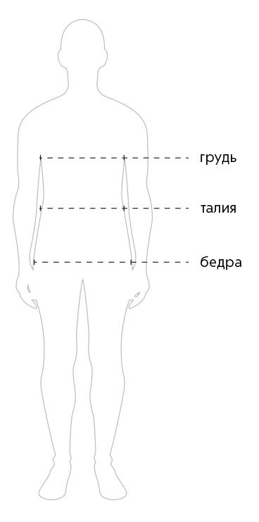 57c82ee2057 Мужская одежда (верхняя)